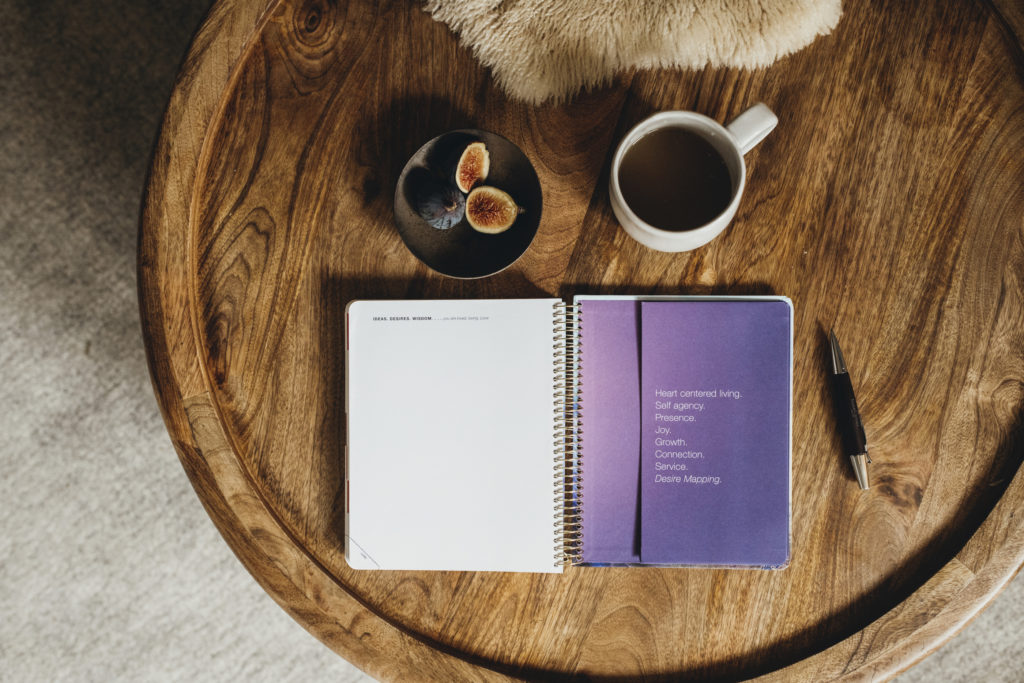 Learn to prioritize your day and work intentionally with the desire map planner